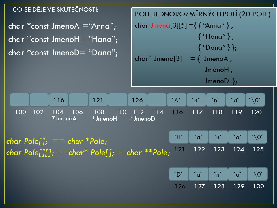 char Pole[]; == char *Pole;